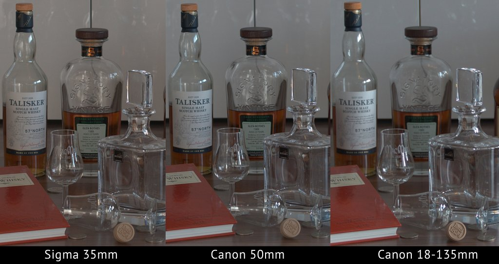 compared f4,5 sharpness